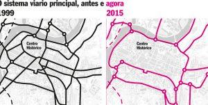 o-trafico-a-motor-900x438px